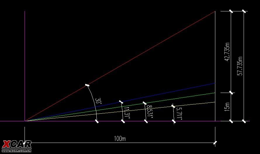 人形坡道宽度及坡度。