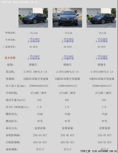 一汽大众CC配置价格表 转 大众CC论坛 XCAR 爱卡汽车俱乐部 -回复 高清图片