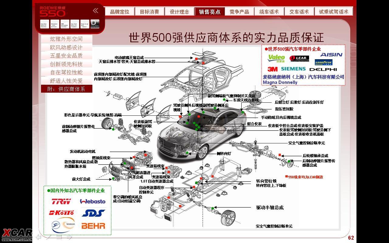 荣威logo电子版及结构解剖图_荣威论坛_爱卡汽车