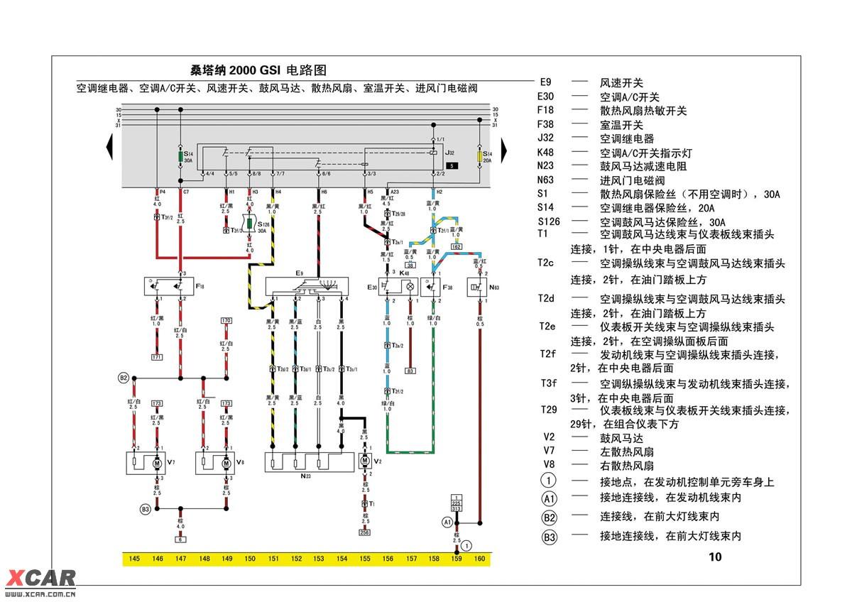 【精华】上海大众2004年桑塔纳2000gsi彩色电路图28