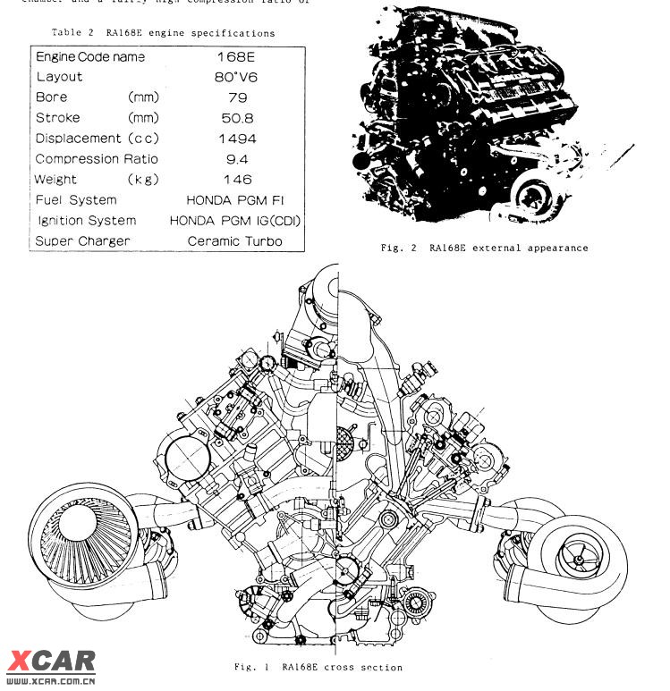 F1 Turbo V6 Engine Dimensions F1technical Net