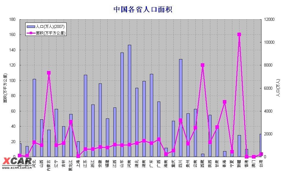 中国省份地图_中国省份面积人口排名