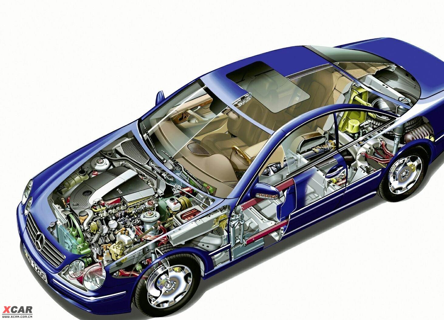 再发汽车内部结构图,像孙悟空的如意金箍棒可大可小