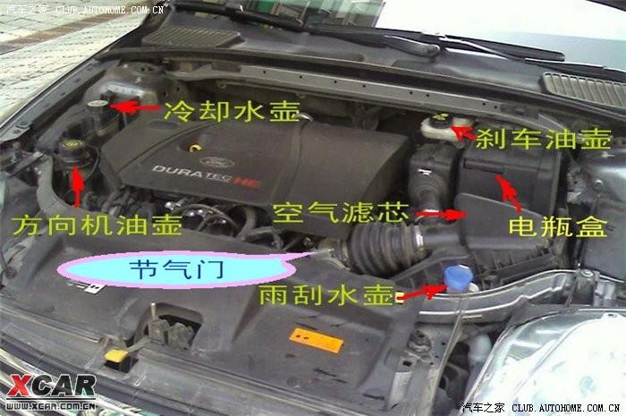 汽车发动机各部位详细名称,以及零部件的作用.