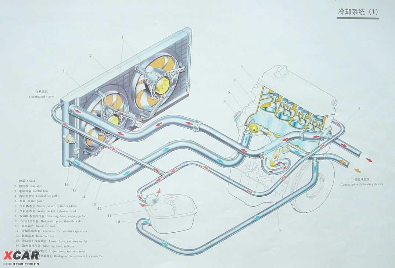 【精华】上海桑塔纳2000gsi轿车结构图册