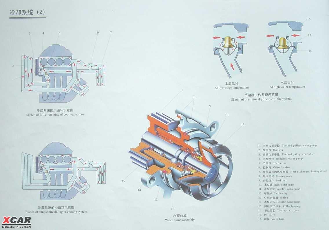 上海桑塔纳2000gsi轿车结构图册