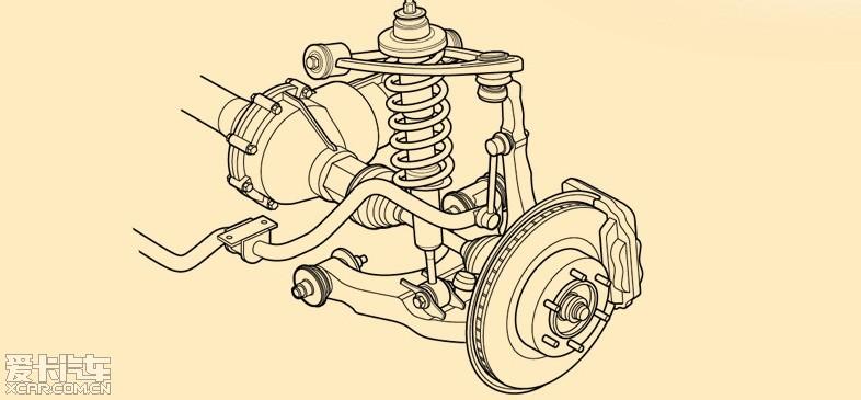 手绘彩色轮胎图片