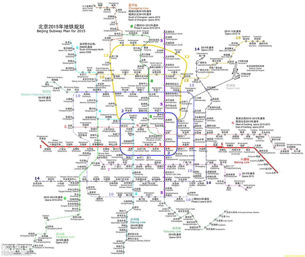 去北京玩几天,旅游景点路线怎么安排