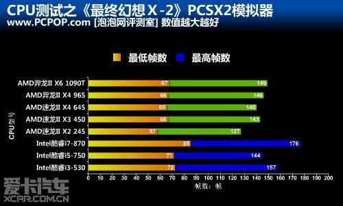 【精华】PS2模拟器实测!入门CPU流畅运行P