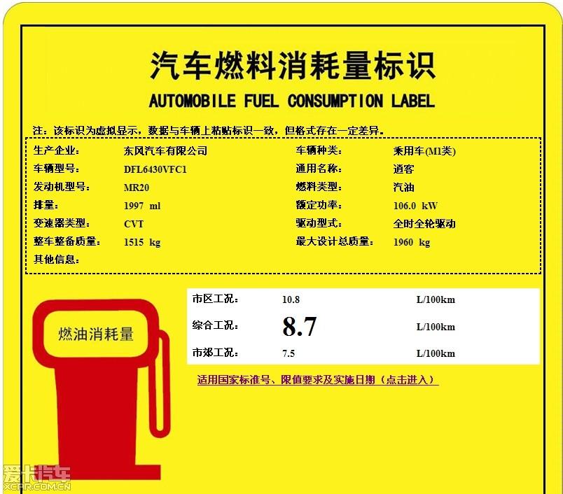 2011款逍客龙的汽车燃料消耗量标识里的信息高清图片