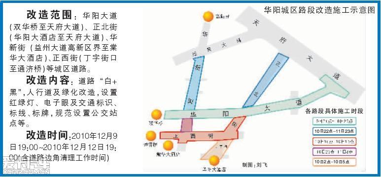 大同电子眼分布图||广州电子眼分布图||郑州电子眼