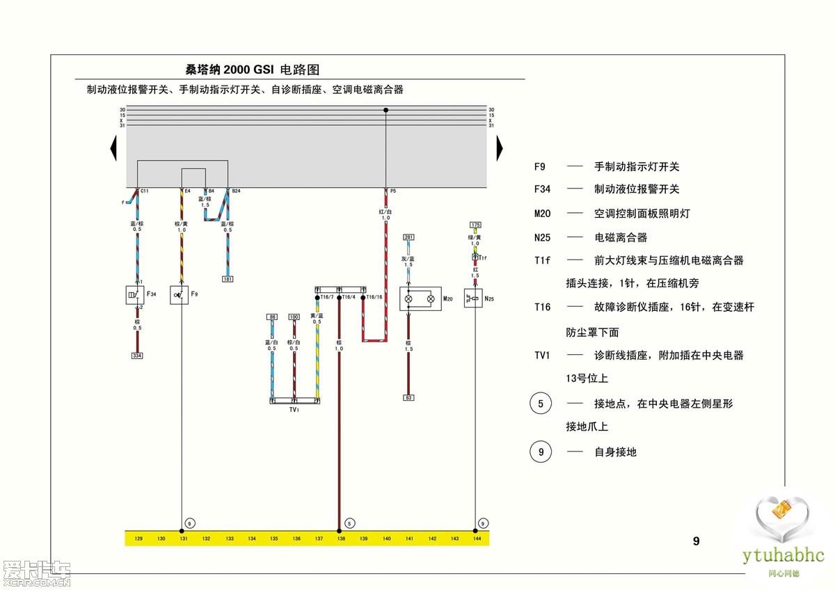 实用资料——上海大众桑塔纳2000gsi彩色电路图