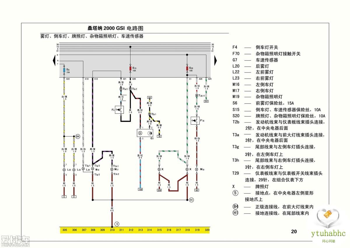 【图】实用资料——上海大众桑塔纳2000gsi彩色电路图