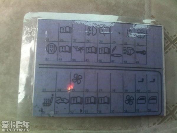 制作途安保险盒内保险丝位置提示卡片以备急用