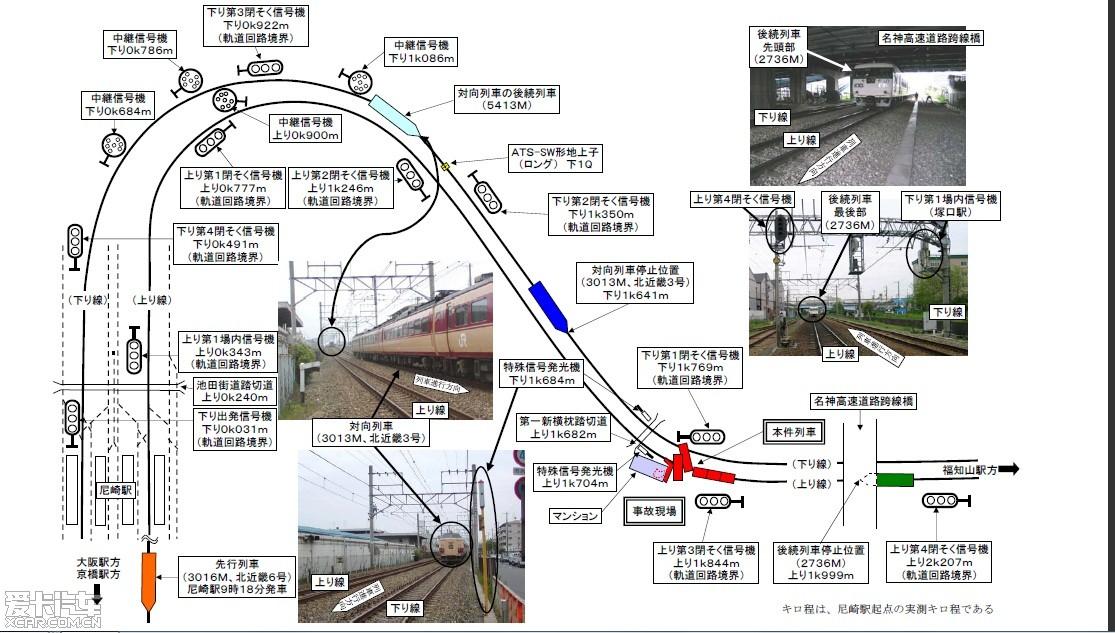 动车事故调查报告_日本福知山线列车脱轨事件的事故调查报告书,供铁道部