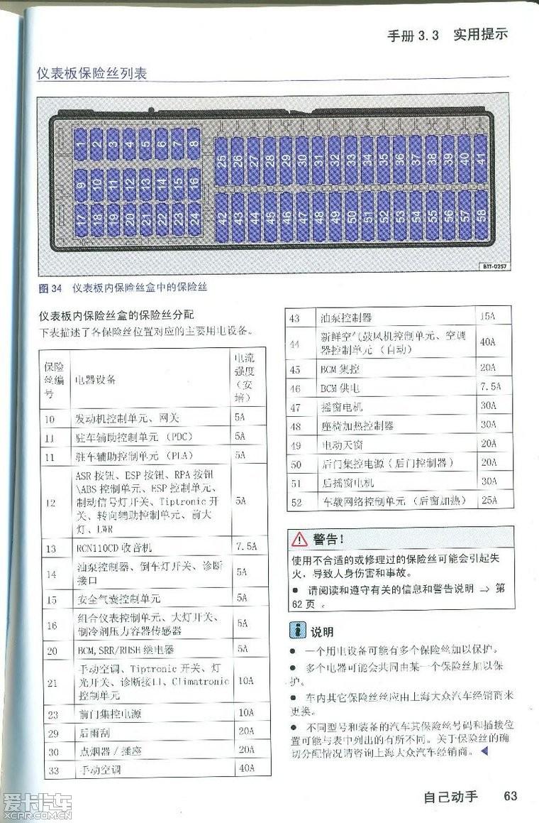 11款新途安内保险盒位置及说明