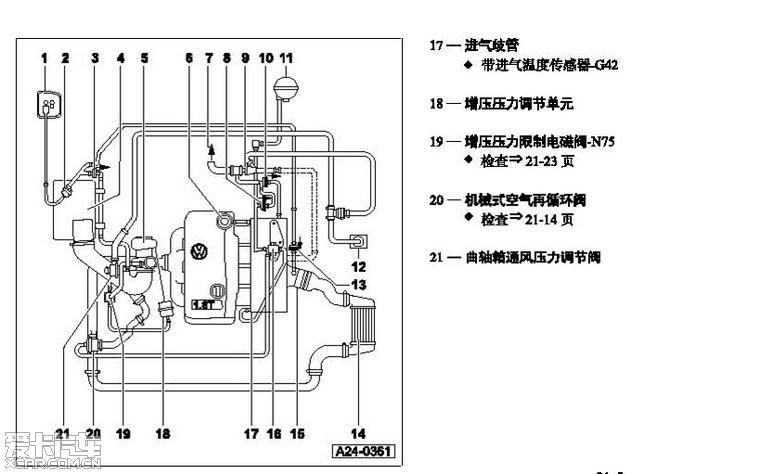 帕萨特1.8t真空,废气连接图图片