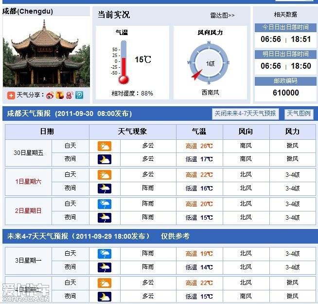 成都天气预报 - 自驾游FB专区 - 爱卡自助游 - X