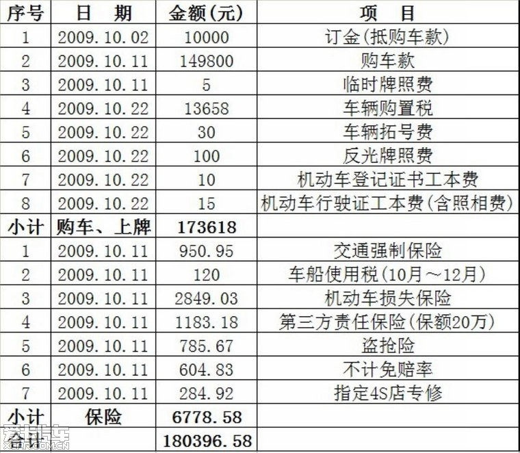 缺点是由于克莱斯勒与北京戴克分手暂时退出中国市场 高清图片