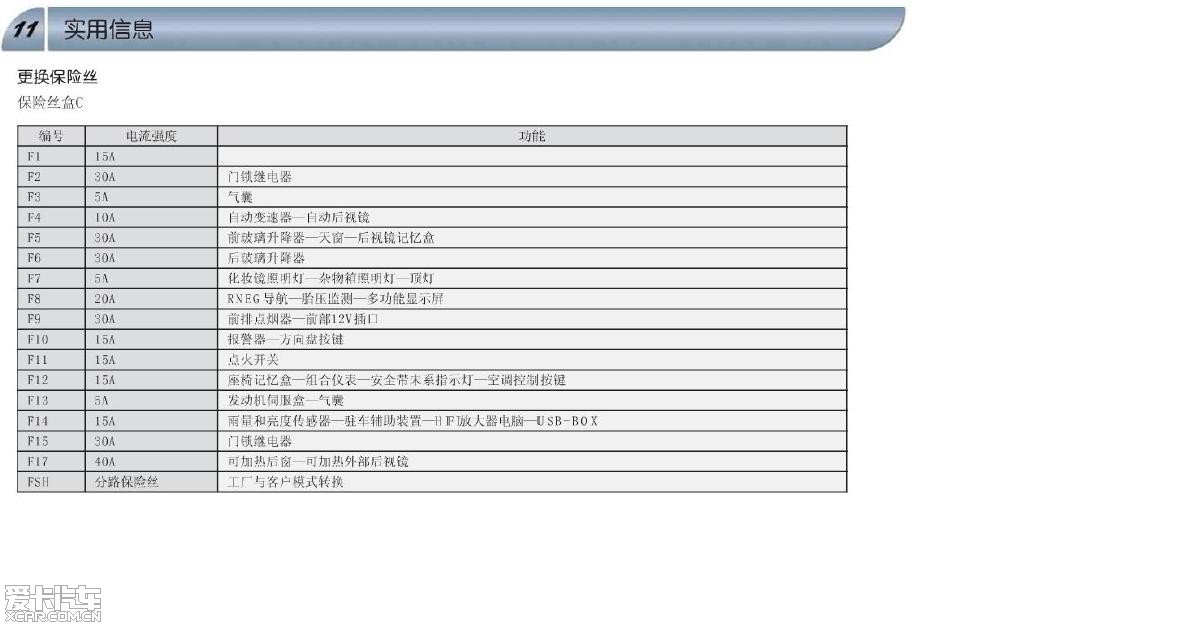 endless:求教接电保险盒_第2页_c5论坛_爱卡汽车