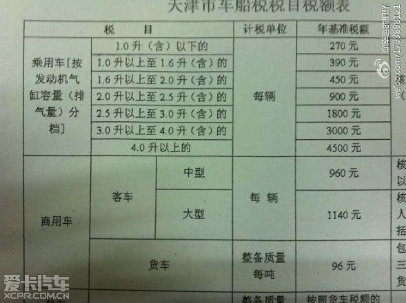 车险里包含车船税的会计分录 车险中的车船税怎样做会计分录