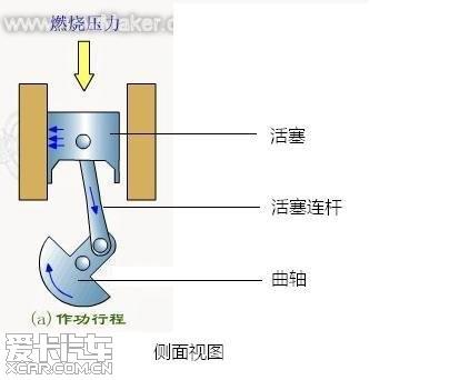 电热毯工作原理图:飞机发动机工作原理图