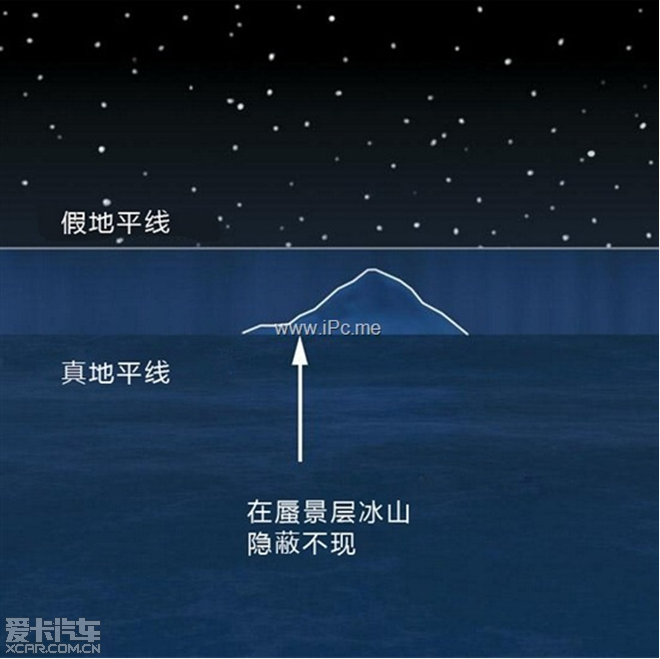 泰坦尼克号沉没之谜 – 真正的原因是超折射海