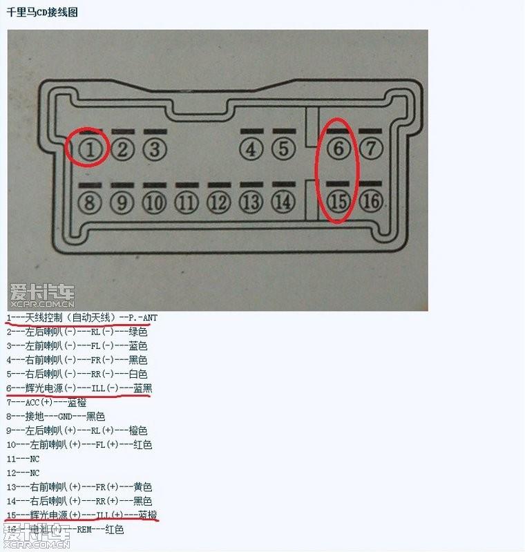 起亚福瑞迪cd机接线图,起亚cd机接线图,13起亚狮跑cd机接线高清图片