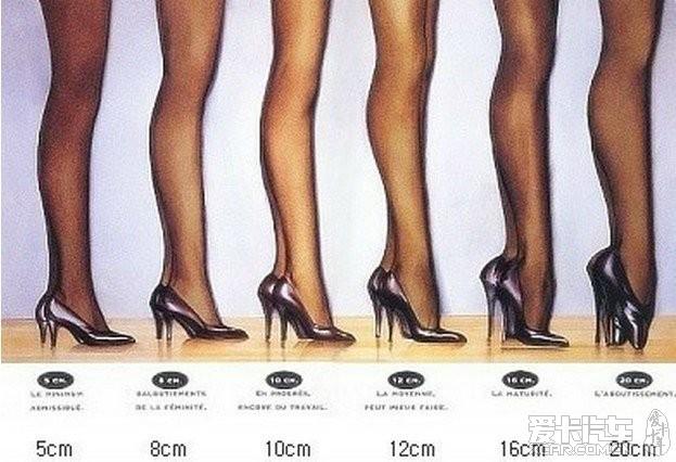 穿高跟鞋的美女注意了!