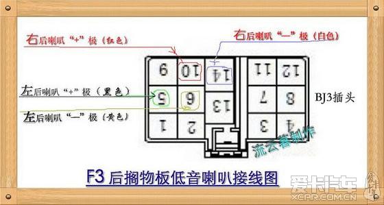 【精华】f3---后搁物板喇叭接线图_比亚迪f3论坛_爱卡