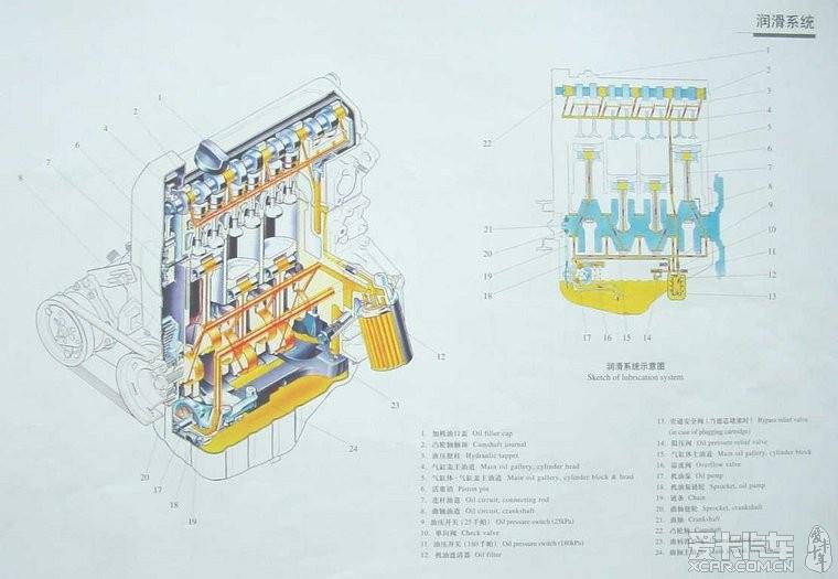 (申精)上海桑塔纳2000gsi轿车结构图册