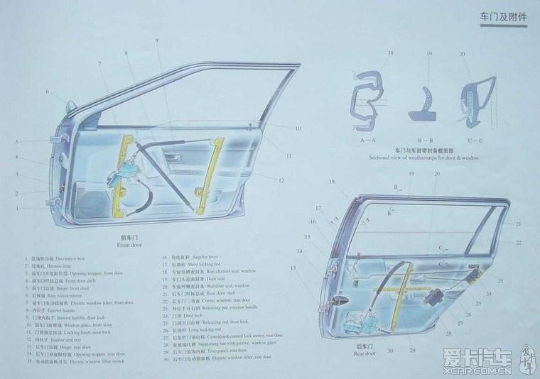 > (申精)上海桑塔纳2000gsi轿车结构图册