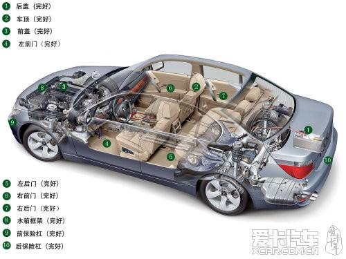 07年雪佛兰乐风爱唯欧1.4排量 价格2.9万 二手车论坛 二手车交易论坛 高清图片