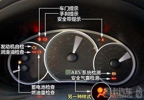 解读仪表盘上指示灯信息 关键时刻能救命图片