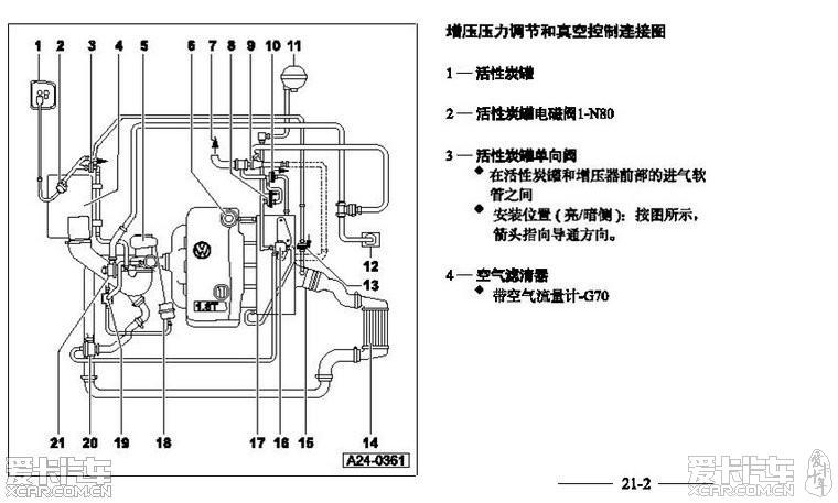 求老 b5 1.8t的 真空管 气流走向路图 帕萨特 论坛高清图片