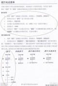 """鄙视上海大众!09款POLO风尚版的原厂蓝牙恢复""""数字拨号""""功能隐藏菜单作业"""