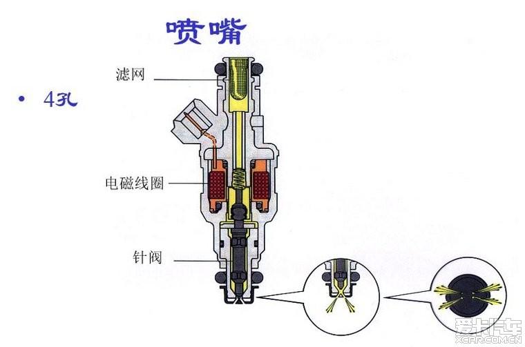 铂锐油锯启动步骤图