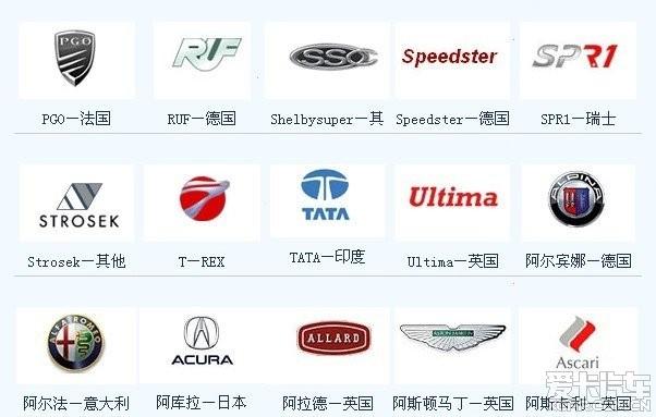 外国轿车车标,进口汽车标志大全_新桑塔纳论坛-外国车标大全图片图