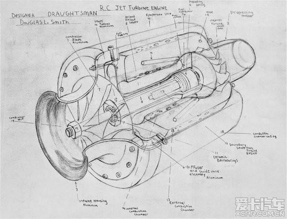 微型涡喷发动机出现已经有些年头了