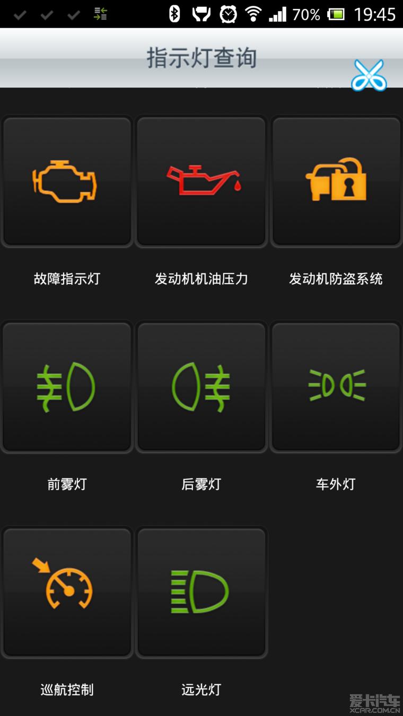 > 分享:汽车仪表盘上的符号,你都认识么?
