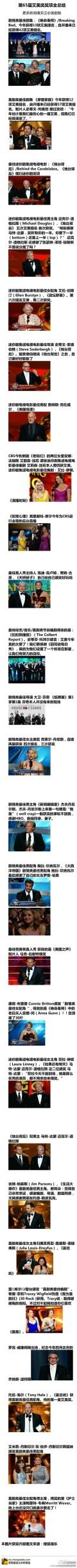 2013艾美奖颁奖典礼总结图