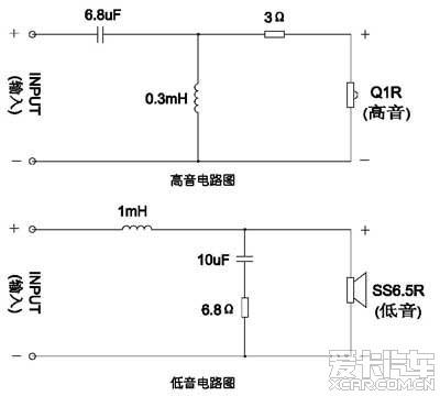 【资料】发两个分频器电路图供参考