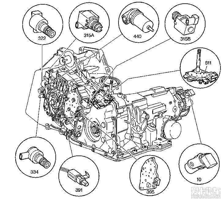 汽车档位矢量图