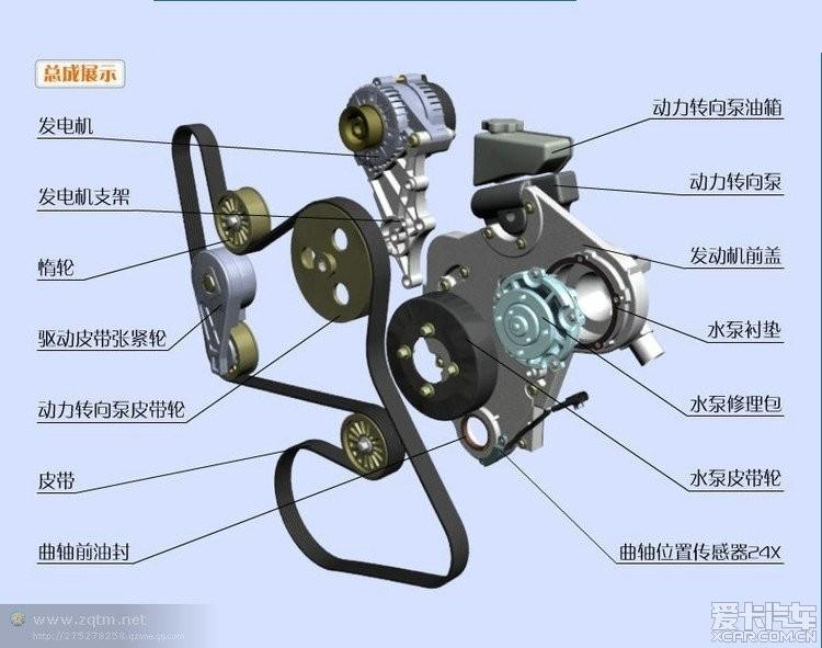 荣威350发动机黄灯亮 荣威350发动机图片 荣威350发动机哪产的高清图片