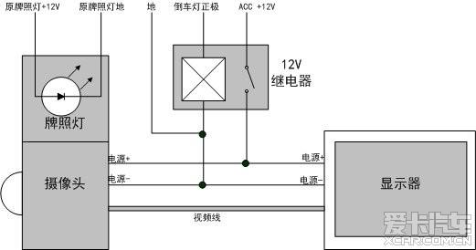 倒车影像系统接线图