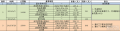 2012款经典版CR-V保养记录