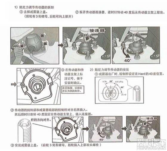 通过这个说明书,我们可以完全了解kyb原厂想要怎么装这个避震.