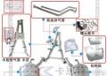 探究--深圳改装宝马7系730改740760排气--PK!