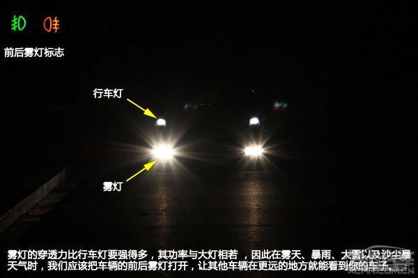 > 图解汽车灯光正确使用方法