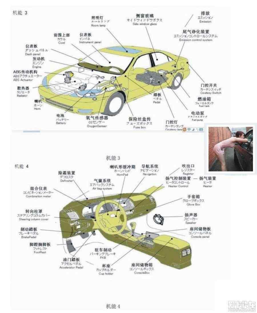 汽车各部位名称图解及故障处理高清图片